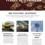 Three Things to do in Kedah.